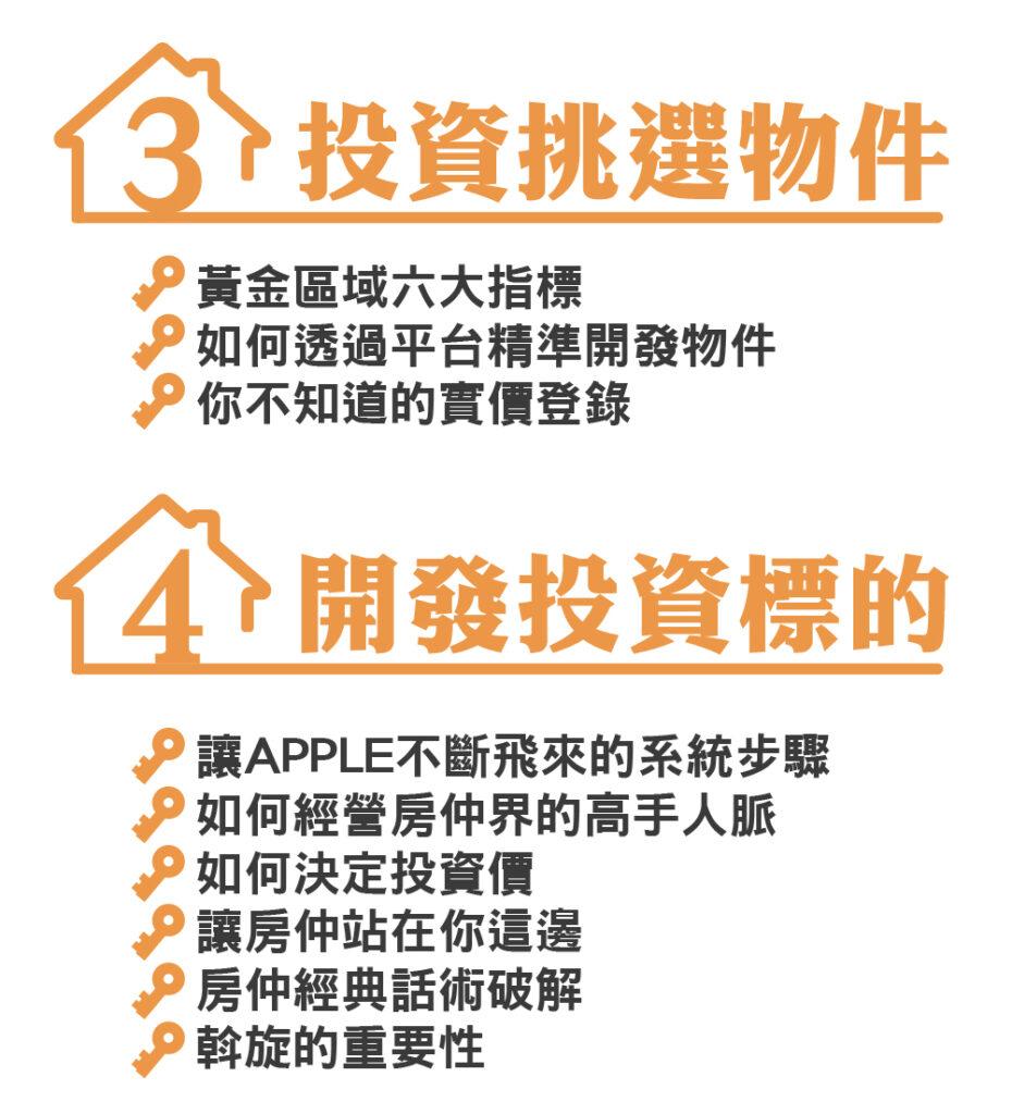 房產投資思維課程內容 3.投資挑選物件 4.開發投資標的